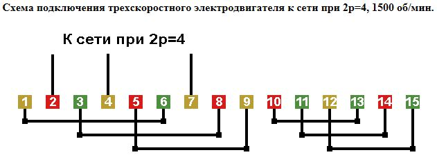 Трехскоростной электродвигатель схема подключения 140