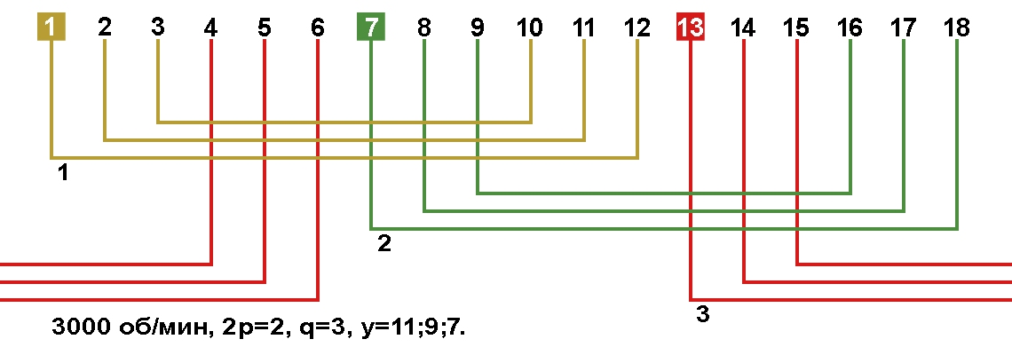 Схема треугольник на 3000 оборотах