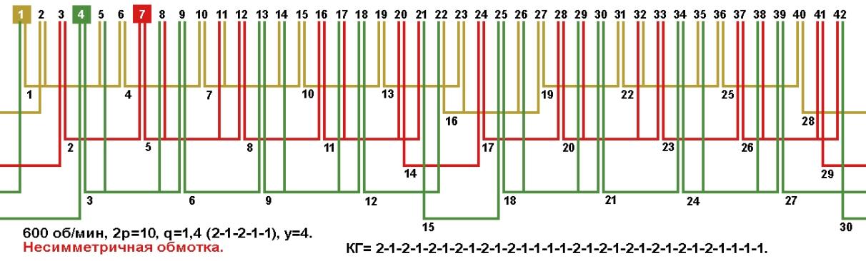 Схема соединения обмоток электродвигателя справочник 74