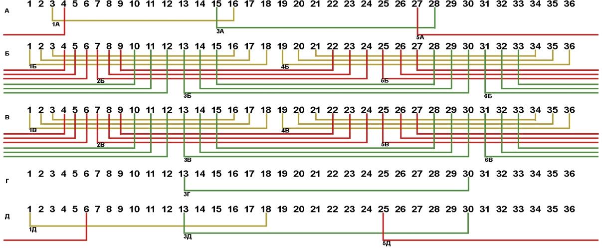 Схема сварочного генератора mosa